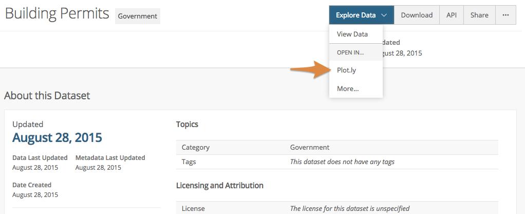 Open A Socrata Dataset In Plot ly – Socrata Customer Center
