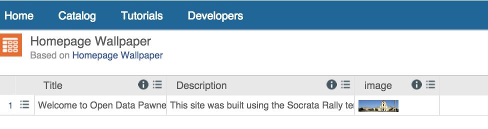 Customizing Your Socrata Site Using Content Management Socrata