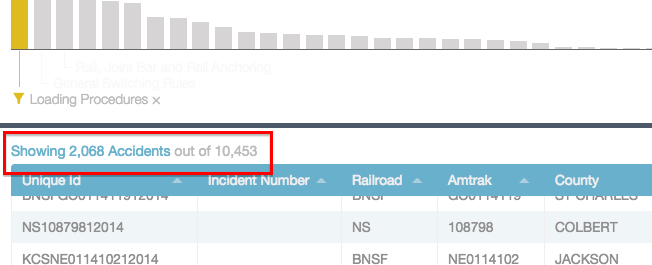 Open Data Release Notes 6/5/2015 - Row count on top, bug fixes